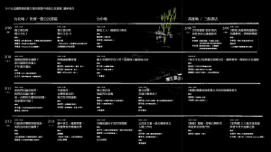 台北國際書展獨立書店展暨中南部公民書展講座資訊